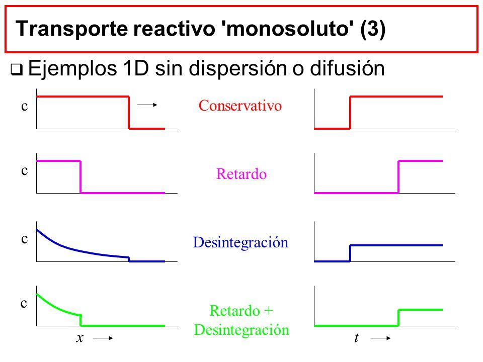 Transporte reactivo 'monosoluto' (3) Ejemplos 1D sin dispersión o difusión Conservativo Retardo Desintegración Retardo + Desintegración xt c c c c