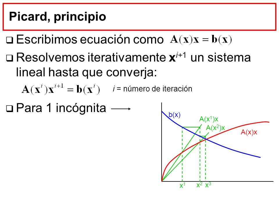 Picard, principio Escribimos ecuación como Resolvemos iterativamente x i+1 un sistema lineal hasta que converja: Para 1 incógnita x1x1 x2x2 x3x3 b(x)