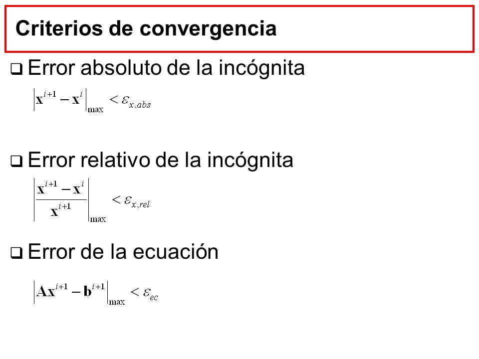 Criterios de convergencia Error absoluto de la incógnita Error relativo de la incógnita Error de la ecuación