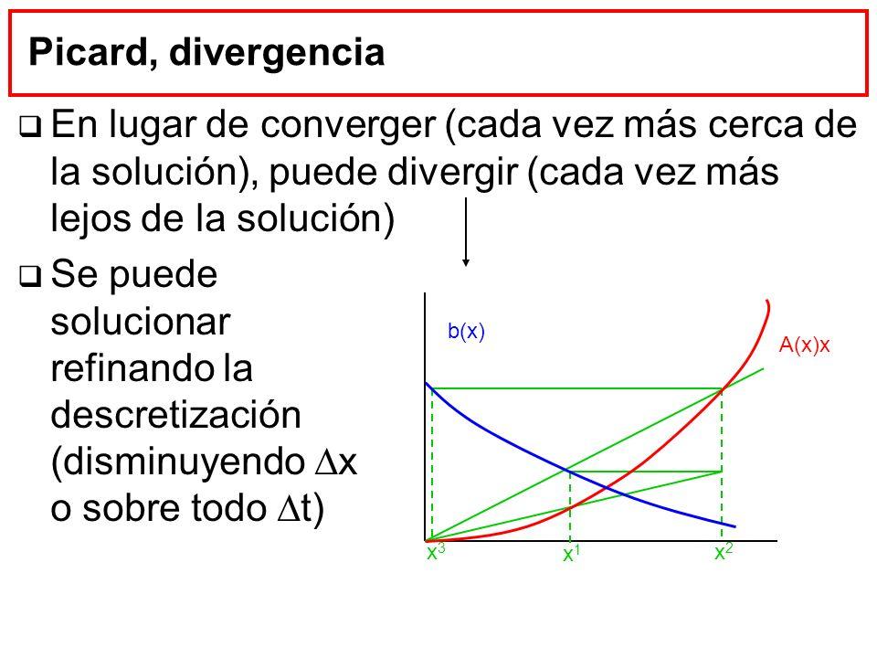 En lugar de converger (cada vez más cerca de la solución), puede divergir (cada vez más lejos de la solución) Se puede solucionar refinando la descret