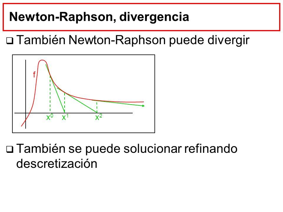 Newton-Raphson, divergencia También Newton-Raphson puede divergir También se puede solucionar refinando descretización f x0x0 x1x1 x2x2