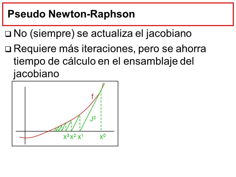 No (siempre) se actualiza el jacobiano Requiere más iteraciones, pero se ahorra tiempo de cálculo en el ensamblaje del jacobiano Pseudo Newton-Raphson