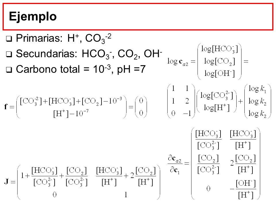 Ejemplo Primarias: H +, CO 3 -2 Secundarias: HCO 3 -, CO 2, OH - Carbono total = 10 -3, pH =7