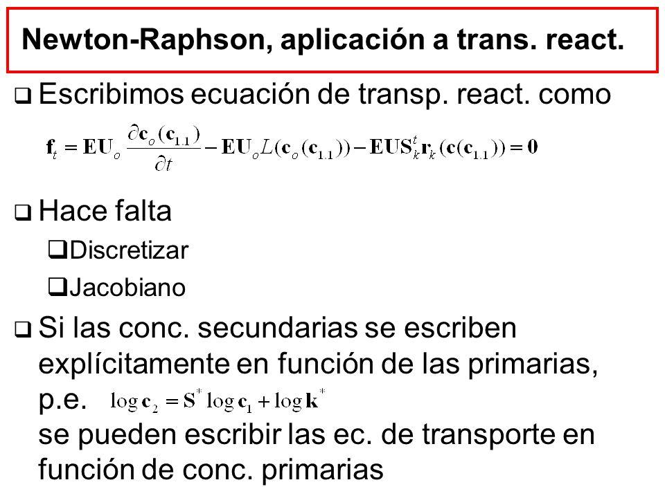 Newton-Raphson, aplicación a trans. react. Escribimos ecuación de transp. react. como Hace falta Discretizar Jacobiano Si las conc. secundarias se esc