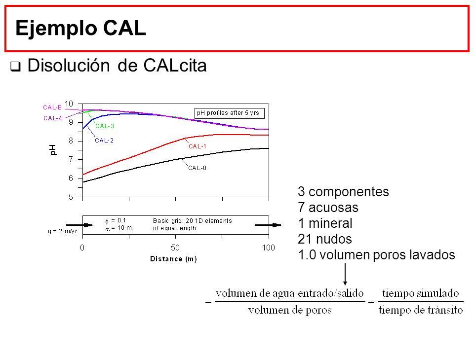 Ejemplo CAL Disolución de CALcita 3 componentes 7 acuosas 1 mineral 21 nudos 1.0 volumen poros lavados