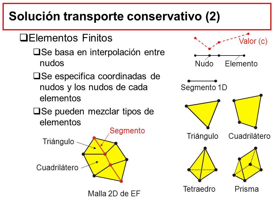 Solución transporte conservativo (2) Elementos Finitos Se basa en interpolación entre nudos Se especifica coordinadas de nudos y los nudos de cada ele