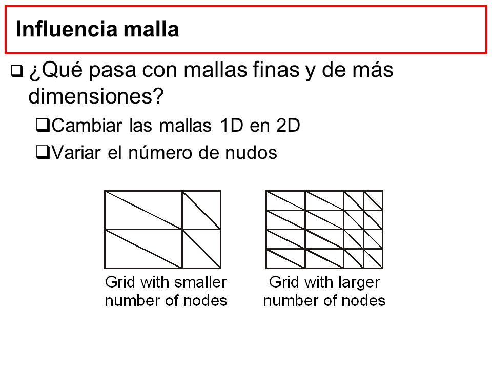 Influencia malla ¿Qué pasa con mallas finas y de más dimensiones? Cambiar las mallas 1D en 2D Variar el número de nudos