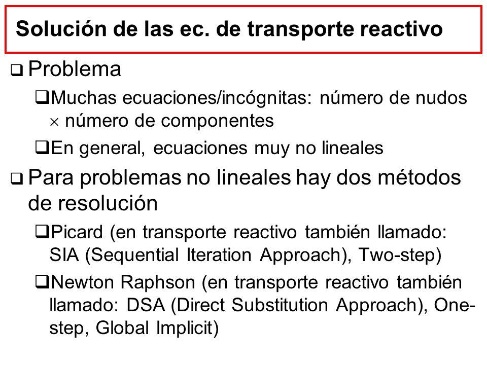 Solución de las ec. de transporte reactivo Problema Muchas ecuaciones/incógnitas: número de nudos número de componentes En general, ecuaciones muy no