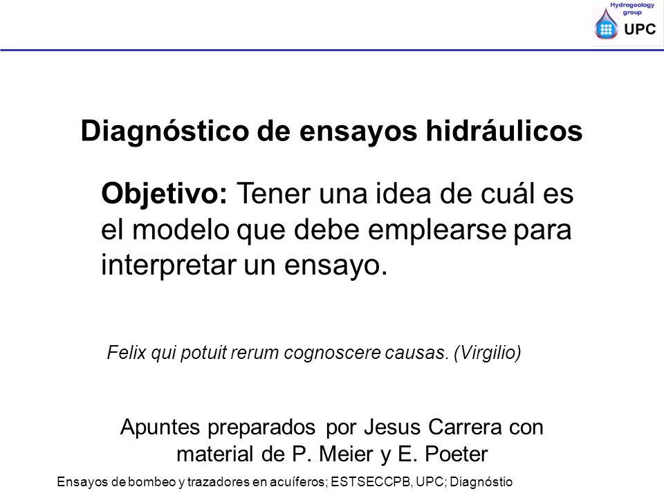 Ensayos de bombeo y trazadores en acuíferos; ESTSECCPB, UPC; Diagnóstio Diagnóstico de ensayos hidráulicos Apuntes preparados por Jesus Carrera con ma
