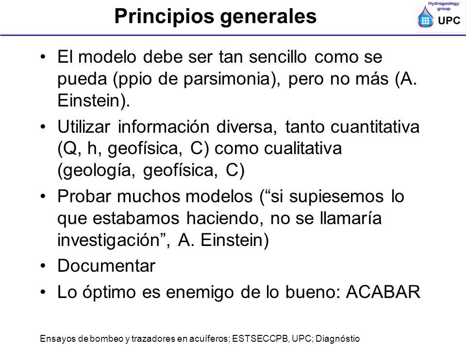 Ensayos de bombeo y trazadores en acuíferos; ESTSECCPB, UPC; Diagnóstio Principios generales El modelo debe ser tan sencillo como se pueda (ppio de pa