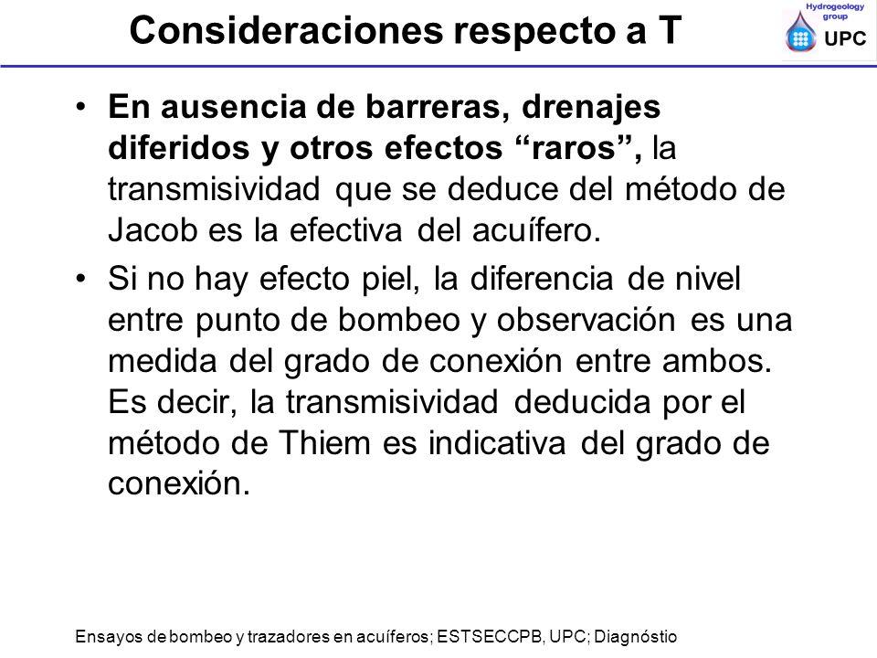 Ensayos de bombeo y trazadores en acuíferos; ESTSECCPB, UPC; Diagnóstio Consideraciones respecto a T En ausencia de barreras, drenajes diferidos y otr
