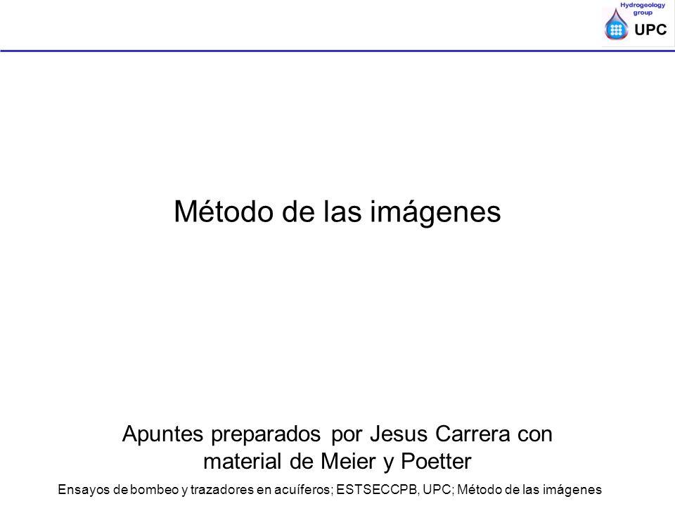 Ensayos de bombeo y trazadores en acuíferos; ESTSECCPB, UPC; Método de las imágenes Método de las imágenes Apuntes preparados por Jesus Carrera con ma