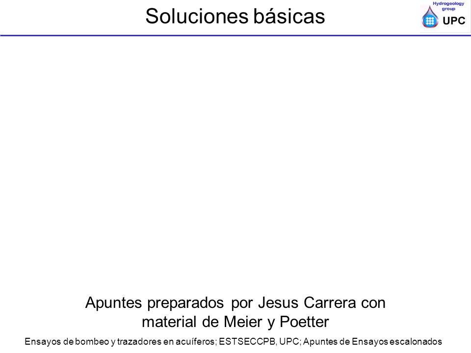 Ensayos de bombeo y trazadores en acuíferos; ESTSECCPB, UPC; Apuntes de Ensayos escalonados Soluciones básicas Apuntes preparados por Jesus Carrera co