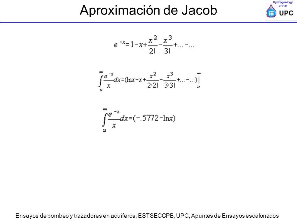 Aproximación de Jacob