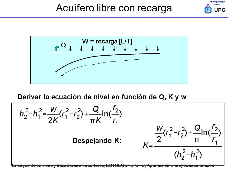 Ensayos de bombeo y trazadores en acuíferos; ESTSECCPB, UPC; Apuntes de Ensayos escalonados 1a: Estimate the radius the drawdown cone if the rate of recharge is 12 inches per year and steady state conditions have been reached for a well has been pumped for six months at a rate of 4 gallons per minute.