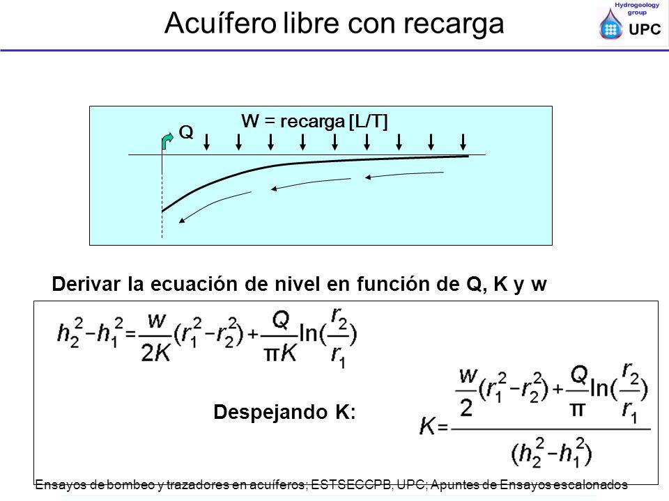 Ensayos de bombeo y trazadores en acuíferos; ESTSECCPB, UPC; Apuntes de Ensayos escalonados Q W = recarga [L/T] Derivar la ecuación de nivel en funció