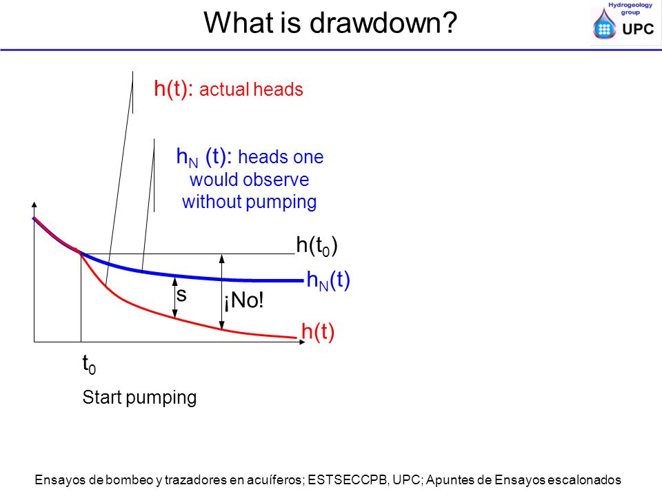 Ensayos de bombeo y trazadores en acuíferos; ESTSECCPB, UPC; Apuntes de Ensayos escalonados What is drawdown? s ¡No! h N (t) h(t) h(t 0 ) h N (t): hea