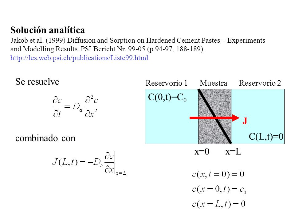Solución analítica Jakob et al. (1999) Diffusion and Sorption on Hardened Cement Pastes – Experiments and Modelling Results. PSI Bericht Nr. 99-05 (p.