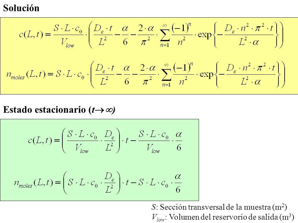 Solución Estado estacionario (t ) S: Sección transversal de la muestra (m 2 ) V low : Volumen del reservorio de salida (m 3 )