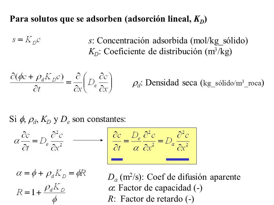 Para solutos que se adsorben (adsorción lineal, K D ) s: Concentración adsorbida (mol/kg_sólido) K D : Coeficiente de distribución (m 3 /kg) d : Densi