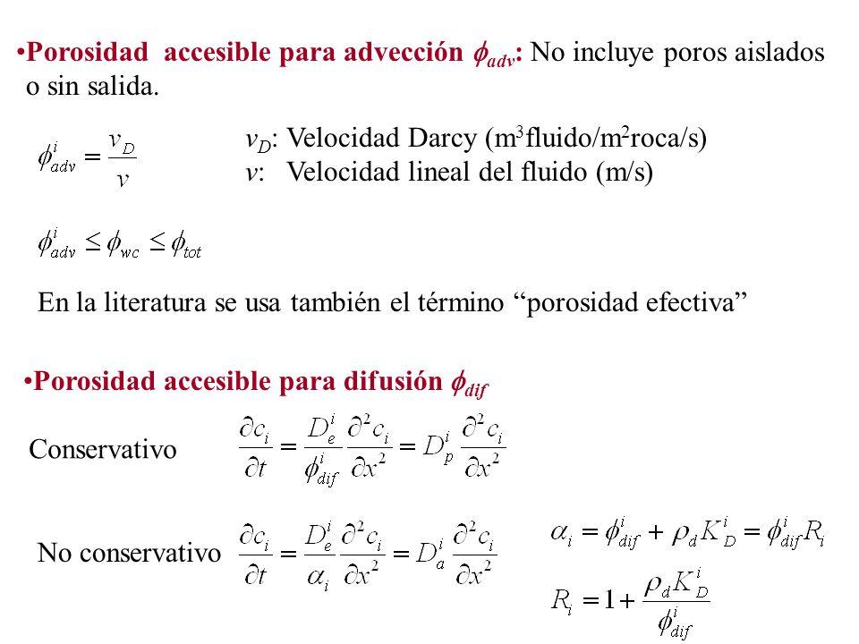 Porosidad accesible para advección adv : No incluye poros aislados o sin salida. v D : Velocidad Darcy (m 3 fluido/m 2 roca/s) v: Velocidad lineal del