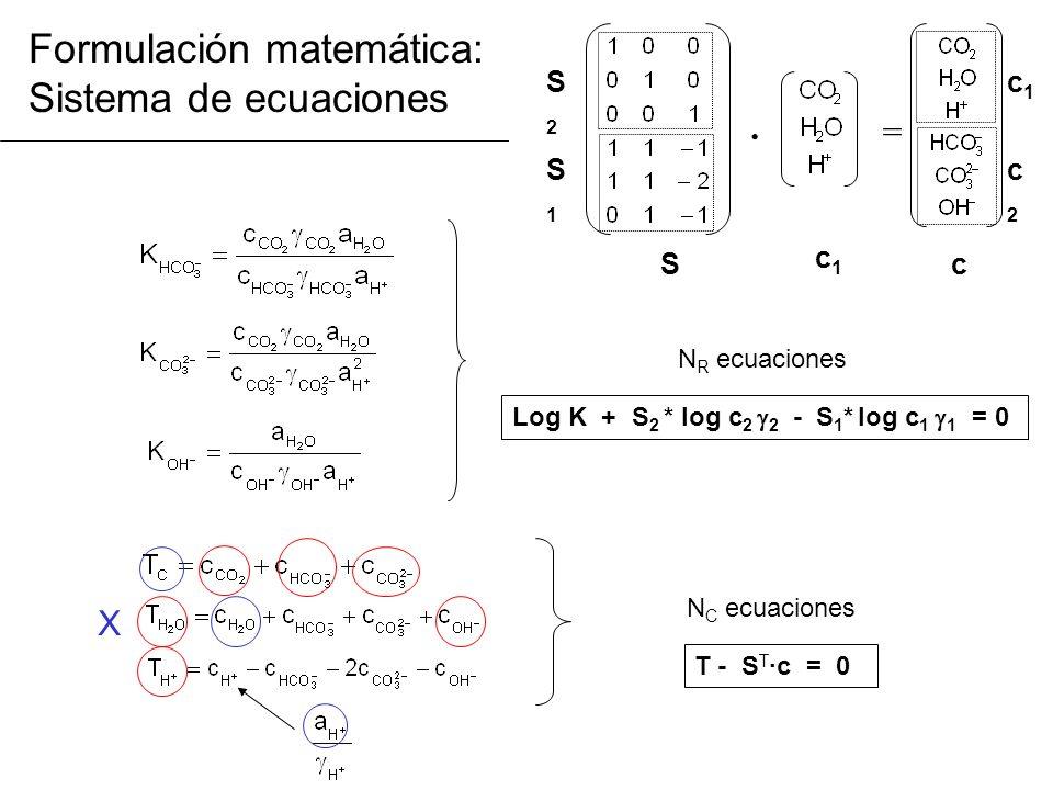 Formulación matemática: Sistema de ecuaciones N C ecuaciones N R ecuaciones Log K + S 2 * log c 2 2 - S 1 * log c 1 1 = 0 T - S T ·c = 0 · = c c1c1 S