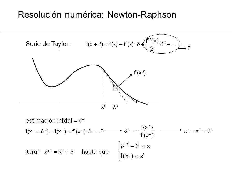 Resolución numérica: Newton-Raphson Serie de Taylor: 0 0 f(x 0 ) x0x0