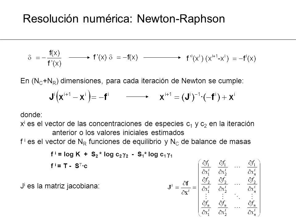 Resolución numérica: Newton-Raphson En (N C +N R ) dimensiones, para cada iteración de Newton se cumple: donde: x i es el vector de las concentracione