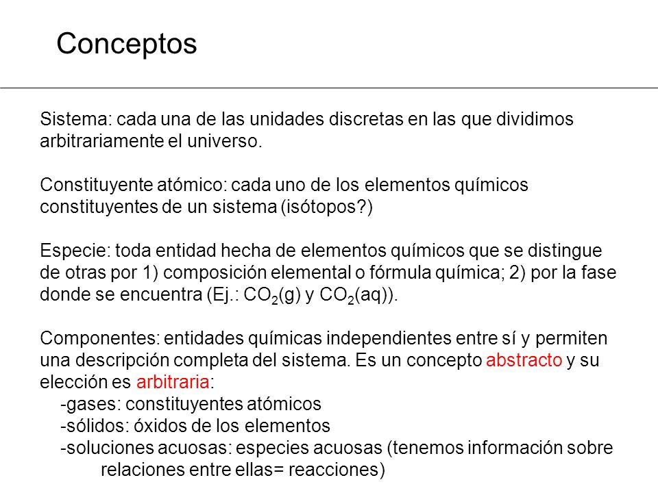 Conceptos Sistema: cada una de las unidades discretas en las que dividimos arbitrariamente el universo. Constituyente atómico: cada uno de los element