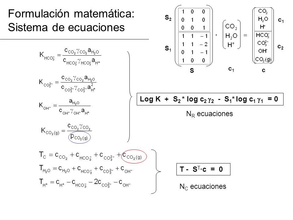Formulación matemática: Sistema de ecuaciones · = c1c1 c c1c1 S S2S2 S1S1 c2c2 Log K + S 2 * log c 2 2 - S 1 * log c 1 1 = 0 T - S T ·c = 0 N C ecuaci