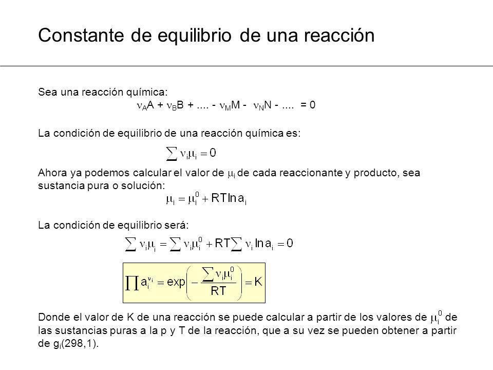 Constante de equilibrio de una reacción Sea una reacción química: A A + B B +.... - M M - N N -.... = 0 La condición de equilibrio de una reacción quí