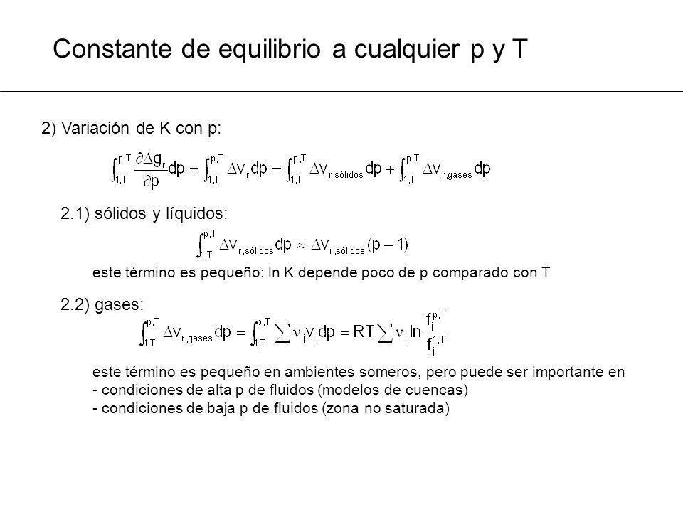 Constante de equilibrio a cualquier p y T 2) Variación de K con p: 2.1) sólidos y líquidos: este término es pequeño: ln K depende poco de p comparado