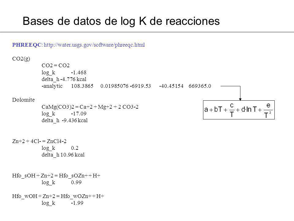 Bases de datos de log K de reacciones PHREEQC: http://water.usgs.gov/software/phreeqc.html CO2(g) CO2 = CO2 log_k-1.468 delta_h -4.776 kcal -analytic1