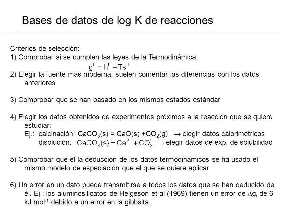 Bases de datos de log K de reacciones Criterios de selección: 1) Comprobar si se cumplen las leyes de la Termodinámica: 2) Elegir la fuente más modern