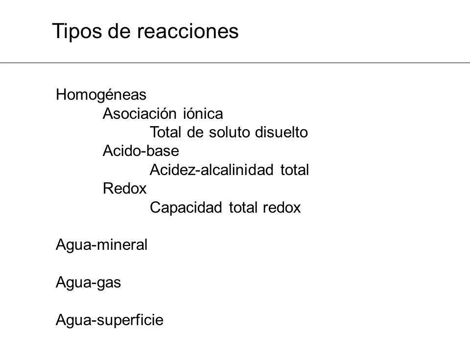 Tipos de reacciones Homogéneas Asociación iónica Total de soluto disuelto Acido-base Acidez-alcalinidad total Redox Capacidad total redox Agua-mineral