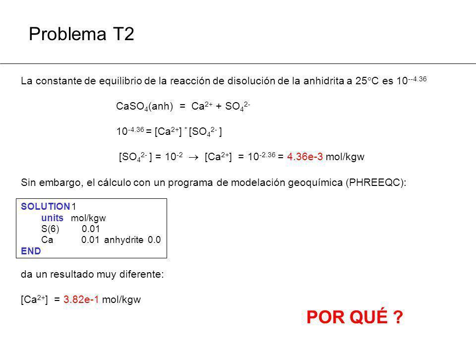 Problema T2 La constante de equilibrio de la reacción de disolución de la anhidrita a 25°C es 10 --4.36 CaSO 4 (anh) = Ca 2+ + SO 4 2- 10 -4.36 = [Ca