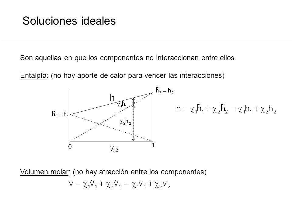 Soluciones ideales Son aquellas en que los componentes no interaccionan entre ellos. Entalpía: (no hay aporte de calor para vencer las interacciones)