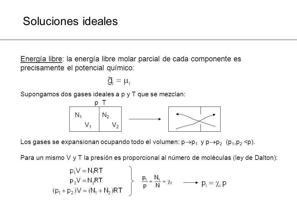 Soluciones ideales Energía libre: la energía libre molar parcial de cada componente es precisamente el potencial químico: Supongamos dos gases ideales