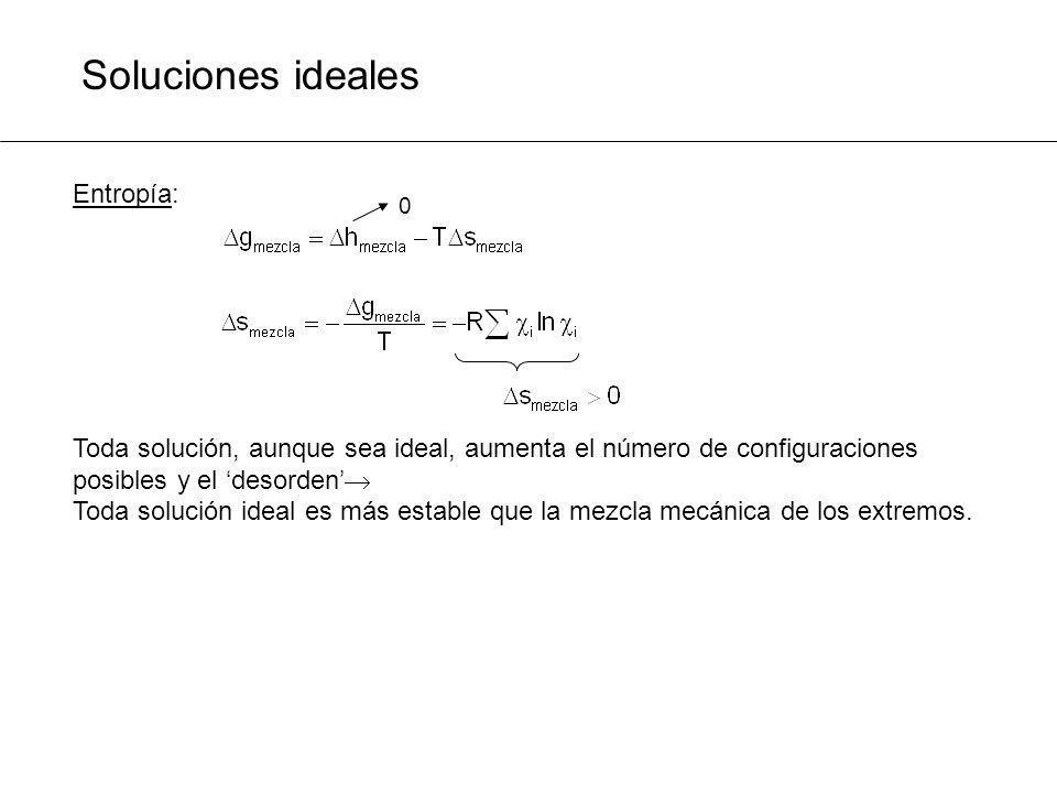 Soluciones ideales Entropía: Toda solución, aunque sea ideal, aumenta el número de configuraciones posibles y el desorden Toda solución ideal es más e