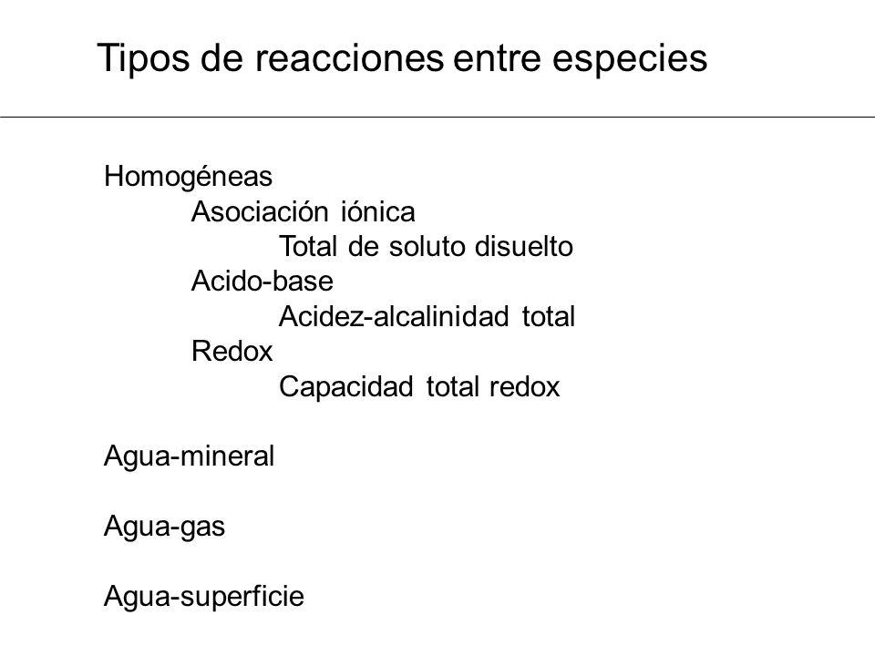 Tipos de reacciones entre especies Homogéneas Asociación iónica Total de soluto disuelto Acido-base Acidez-alcalinidad total Redox Capacidad total red
