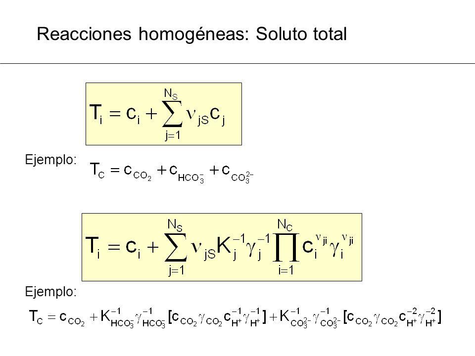 Formulación matemática: equilibrio con otra fase PROBLEMA MG2: calcular el C del agua en equilibrio con CO 2 atmosférico: 7 especies presentes (base de datos): H 2 O, H +, OH -, CO 2 (aq), HCO 3 -, CO 3 2-, CO 2 (g) 4 reacciones entre ellas: 3 especies primarias o independientes: H 2 O, H +, CO 2 (aq)