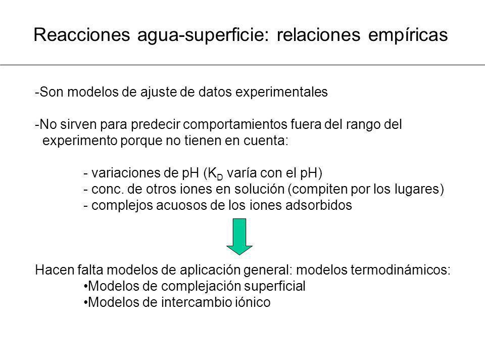 Reacciones agua-superficie: relaciones empíricas -Son modelos de ajuste de datos experimentales -No sirven para predecir comportamientos fuera del ran