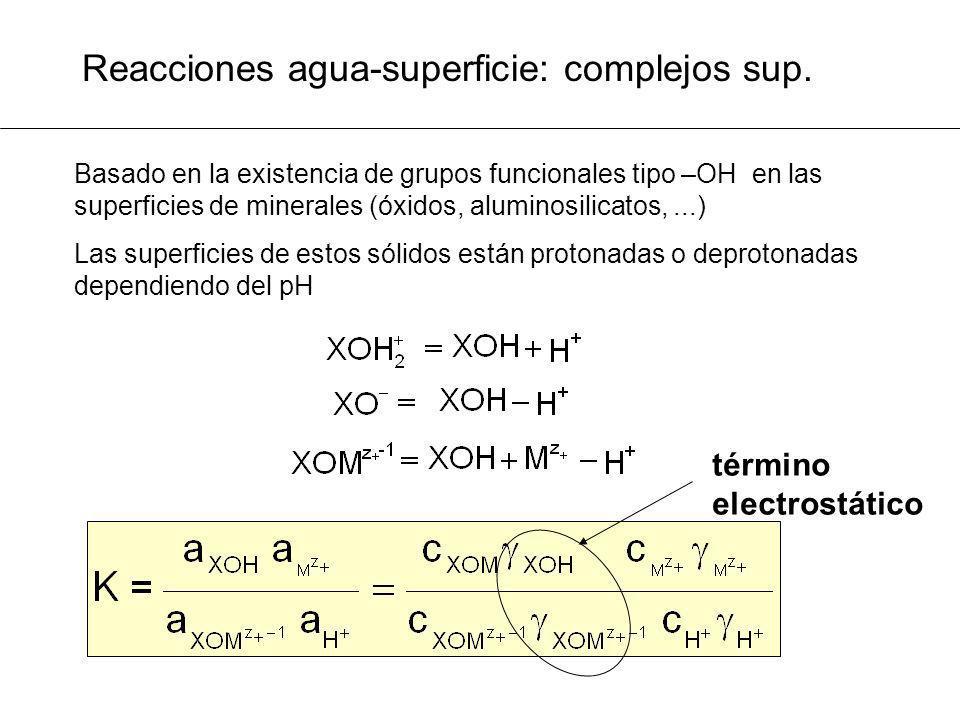 Reacciones agua-superficie: complejos sup. Las superficies de estos sólidos están protonadas o deprotonadas dependiendo del pH término electrostático
