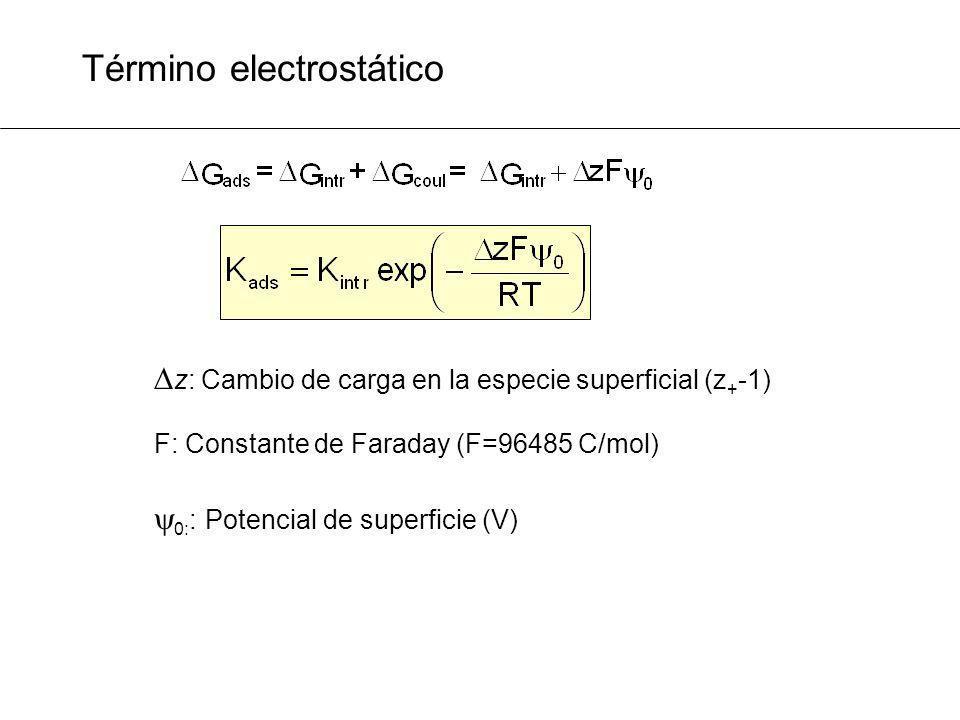 Término electrostático z: Cambio de carga en la especie superficial (z + -1) F: Constante de Faraday (F=96485 C/mol) 0: : Potencial de superficie (V)