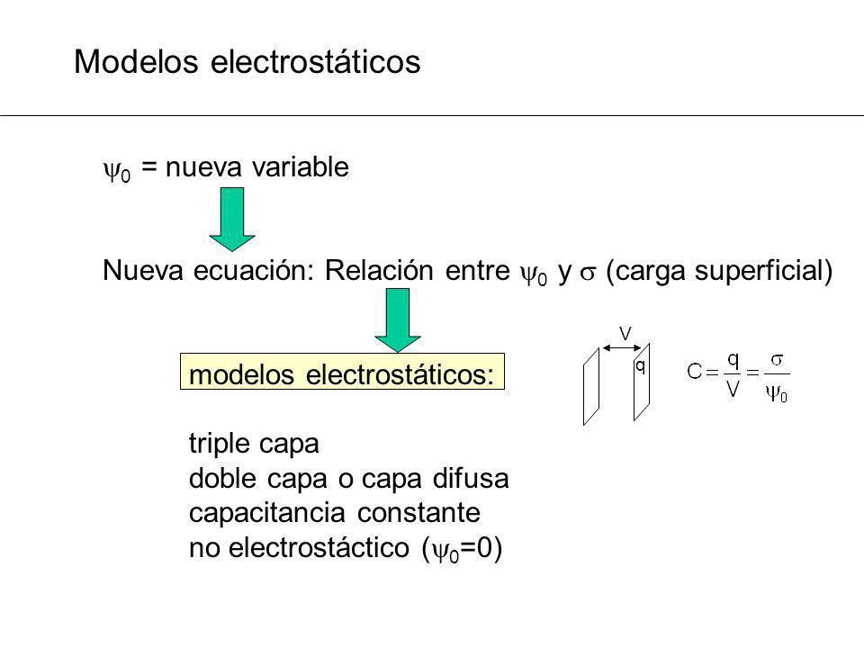 Modelos electrostáticos 0 = nueva variable Nueva ecuación: Relación entre 0 y (carga superficial) modelos electrostáticos: triple capa doble capa o ca