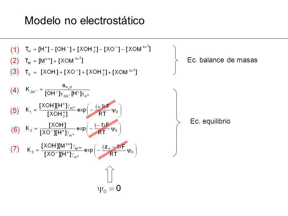 (2) (1) (3) (6) (4) (7) (5) Modelo no electrostático Ec. balance de masas Ec. equilibrio