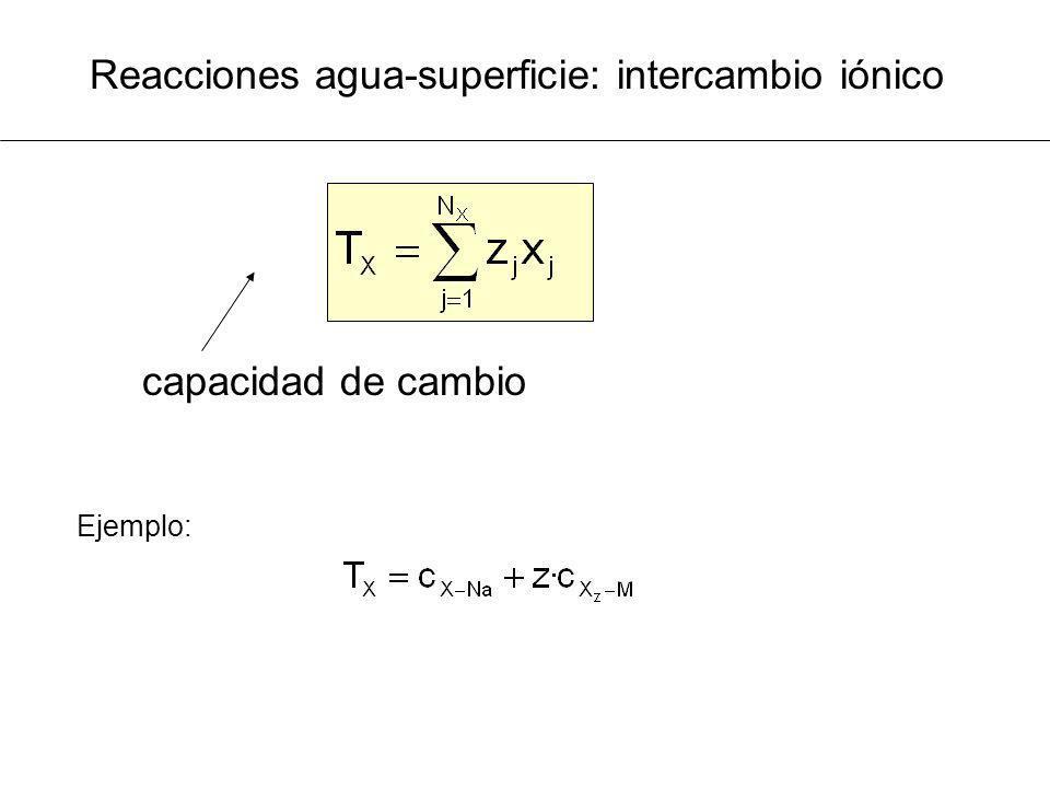 Reacciones agua-superficie: intercambio iónico Ejemplo: capacidad de cambio