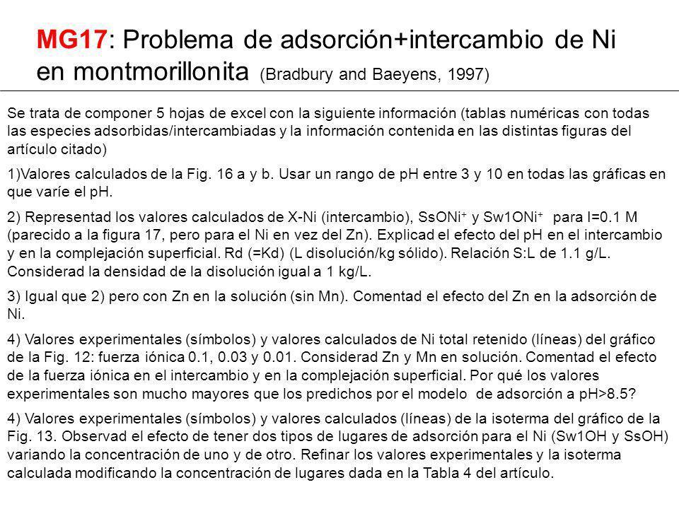 MG17: Problema de adsorción+intercambio de Ni en montmorillonita (Bradbury and Baeyens, 1997) Se trata de componer 5 hojas de excel con la siguiente i