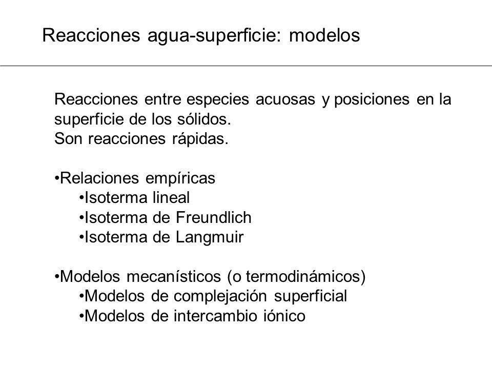 Reacciones agua-superficie: modelos Reacciones entre especies acuosas y posiciones en la superficie de los sólidos. Son reacciones rápidas. Relaciones