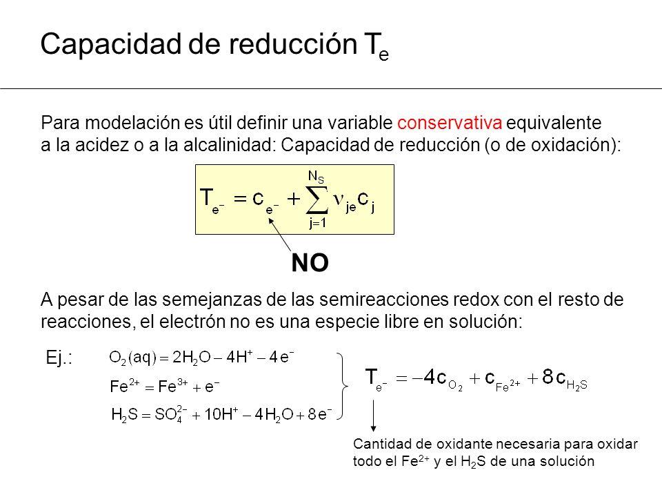 Capacidad de reducción T e Ej.: NO Para modelación es útil definir una variable conservativa equivalente a la acidez o a la alcalinidad: Capacidad de reducción (o de oxidación): A pesar de las semejanzas de las semireacciones redox con el resto de reacciones, el electrón no es una especie libre en solución: Cantidad de oxidante necesaria para oxidar todo el Fe 2+ y el H 2 S de una solución